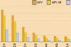 quel vaccin pour le papillomavirus